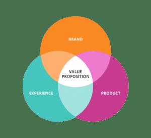 7 Low-Budget Small Business Digital Marketing Ideas 2